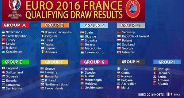 Jadwal EURO 2016 Lengkap Update Terbaru